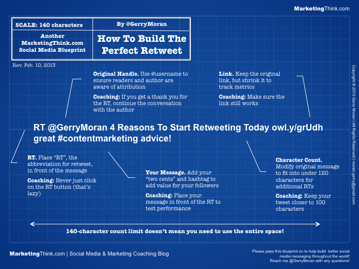 How To Build The Perfect Retweet
