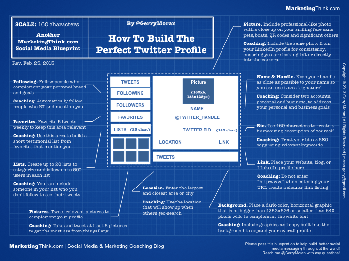 how to build the perfect twitter profile