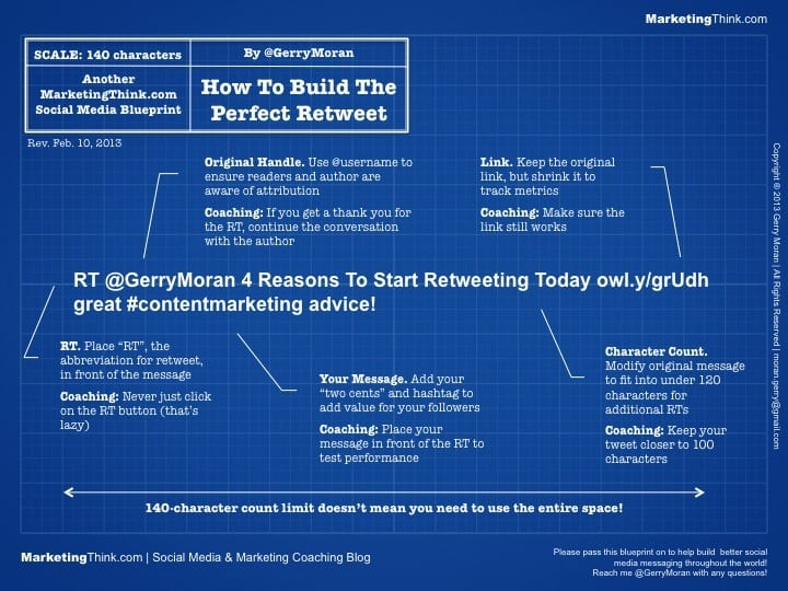 How To Create The Perfect Retweet Blueprint