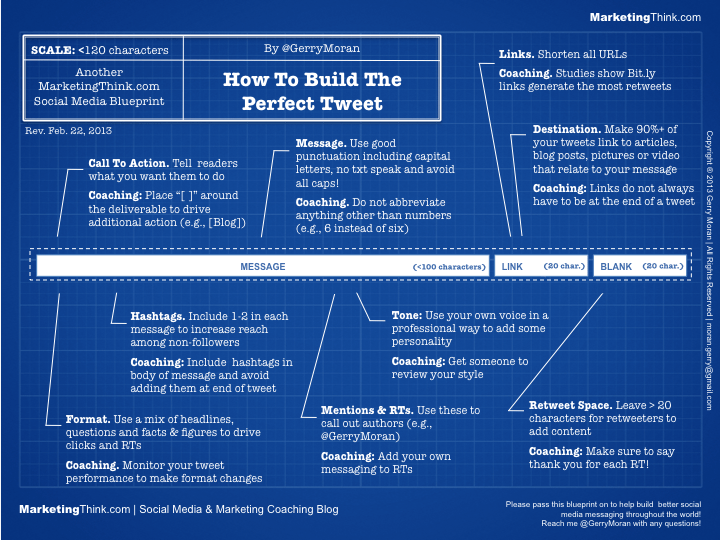 How to write the perfect tweet blueprint how to write the perfect tweet malvernweather Images