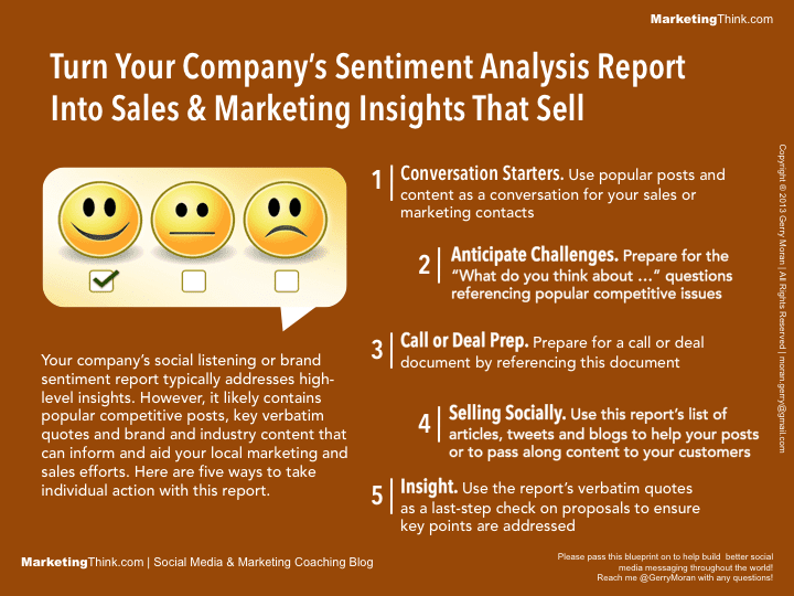How To Use Your Sentiment Analysis Report For Social Selling