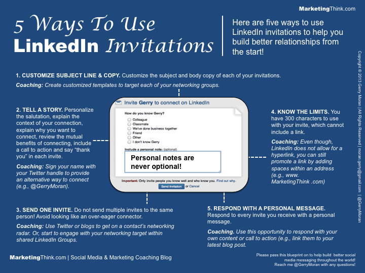 5 Ways To Use A LinkedIn Invitation 5 Ways To Use LinkedIn Invitations Help Your Social Selling