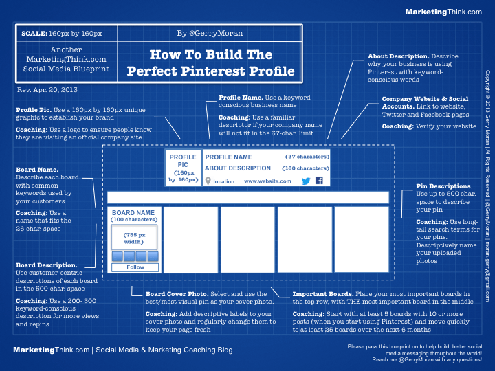 How To Build The Perfect Pinterest For Business Profile Infographic
