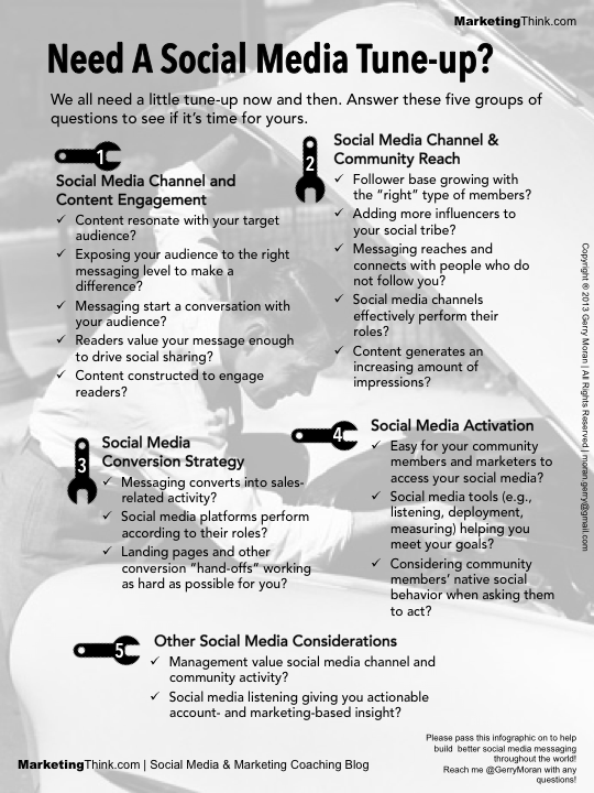 Need A Social Media Tune-up?