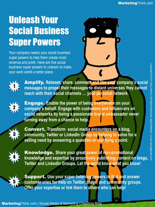 Unleash Your Social Business Super Powers