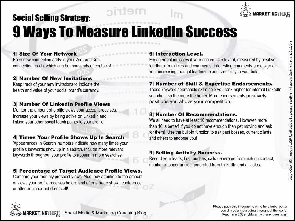 How To Measure LinkedIn Success1 1024x767 Size Matters. How To Measure Your LinkedIn Social Selling Success.