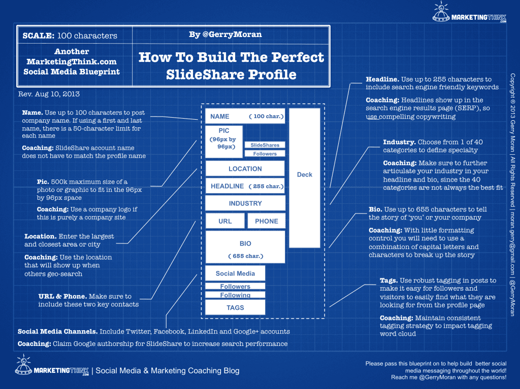 Perfect SlideShare Profile Blueprint