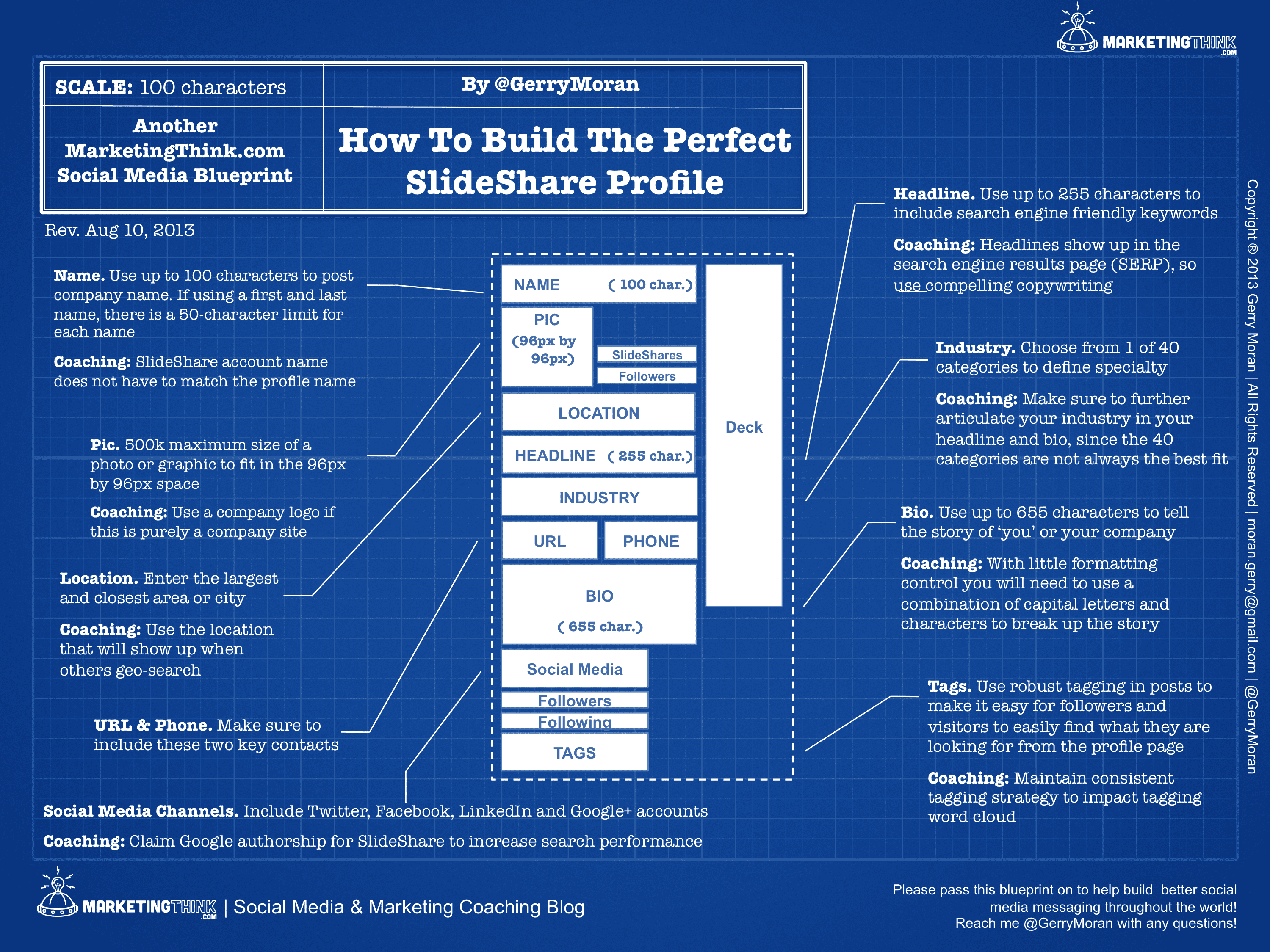 perfect slideshare profile blueprint how to create the
