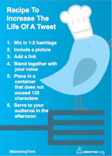 Twitter Recipe | MarketingThink.com | @GerryMoran copy