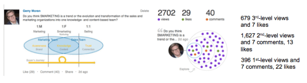 LinkedIn Update   MarketingThink.com   @GerryMoran