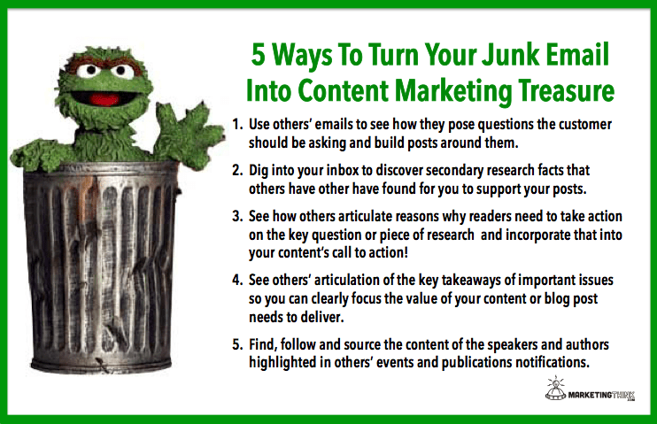Content Marketing Sourced From Junk Email | MarketingThink.com