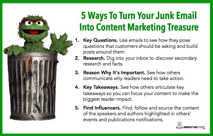 Oscar the Grouch Content | MarketingThink.com
