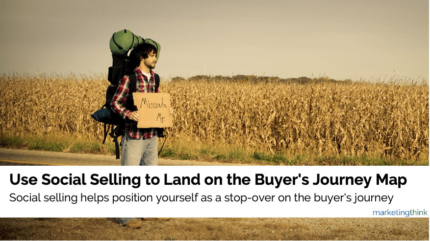 land-on-buyers-journey-map