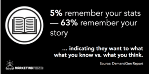 63% Remember Your Story — Gerry Moran
