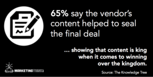 65% Say Content Sealed Deal - Gerry Moran