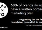 68% Don't Have A Written Content Plan - Gerry Moran